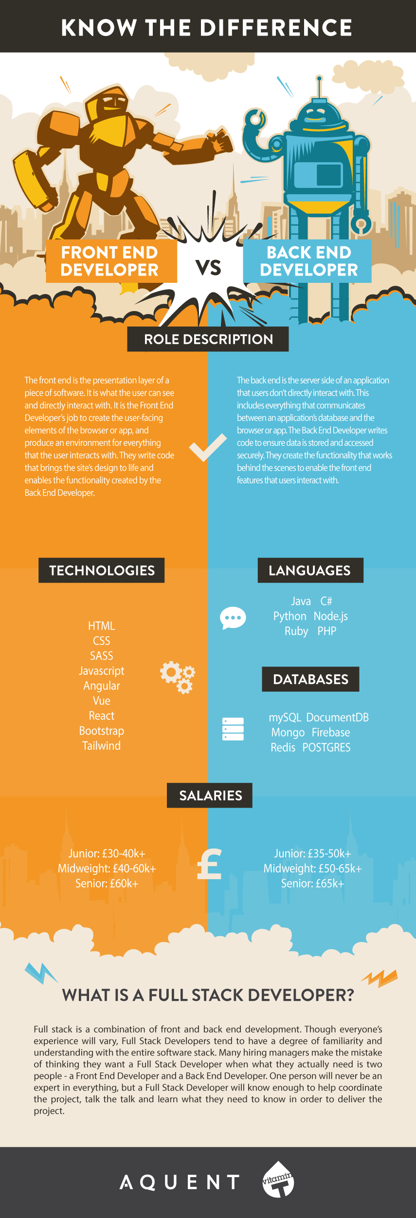 Know-The-Difference-Front-End-Developer-vs-Back-End-Developer-Infographic