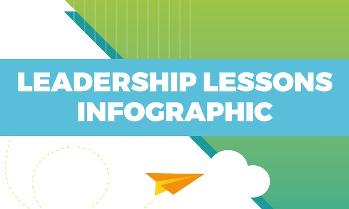 How important is strong leadership? [INFOGRAPHIC]